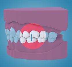 Ortodoncja Długołęka